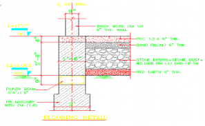 Column and flooring section details are given in this AutoCAD DWG Drawing File.Download the 2D CAD DWG file now.