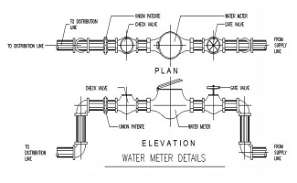 Water meter detail drawing specified in this Autocad file.  Download this 2d Autocad drawing file.