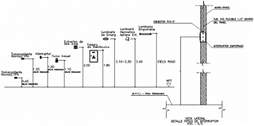 Stadium lighting system unit detail 2d view CAD electrical