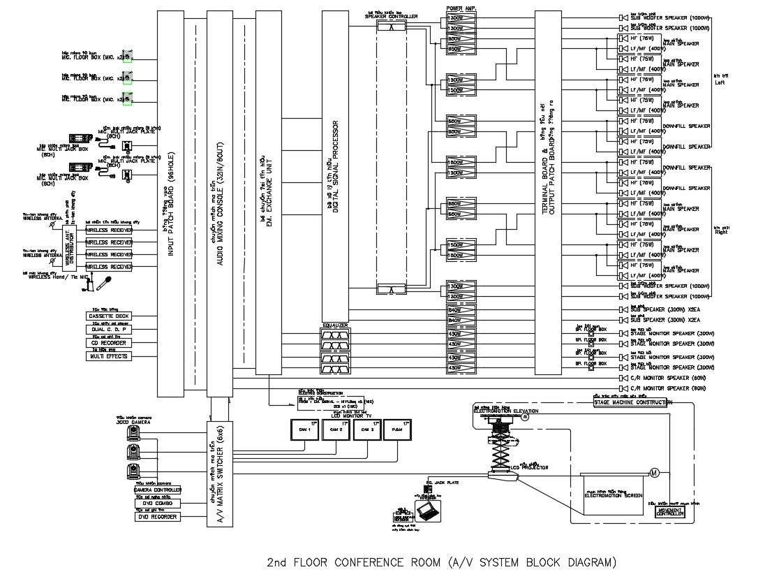 A V System Block Diagram Dwg File