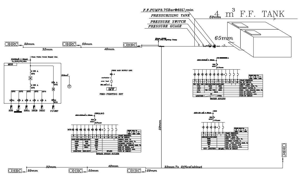 meter board wiring diagram drawing for office plan - cadbull  cadbull