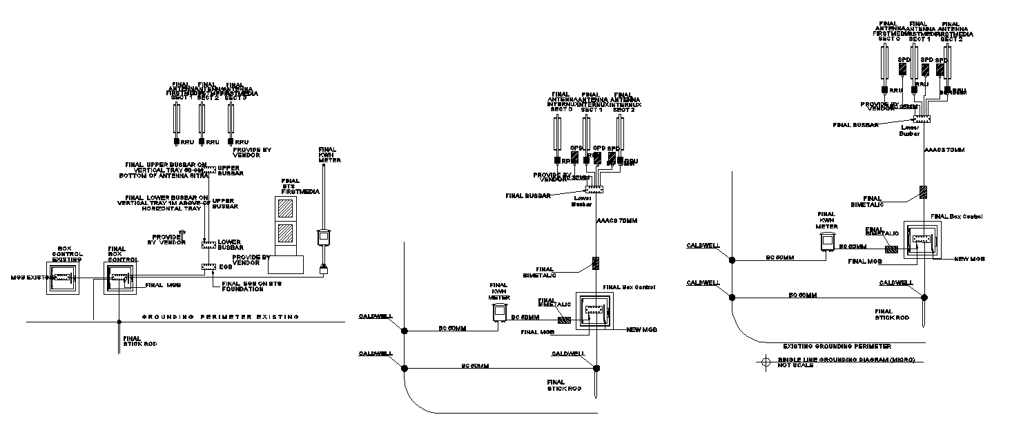 Single Line Grounding Electrical Diagram  Download The