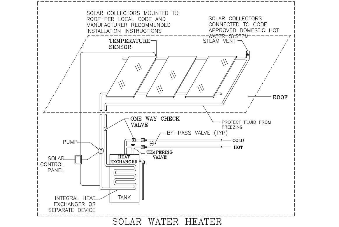 Solar Water Heater Cad Drawing Free Download Dwg File