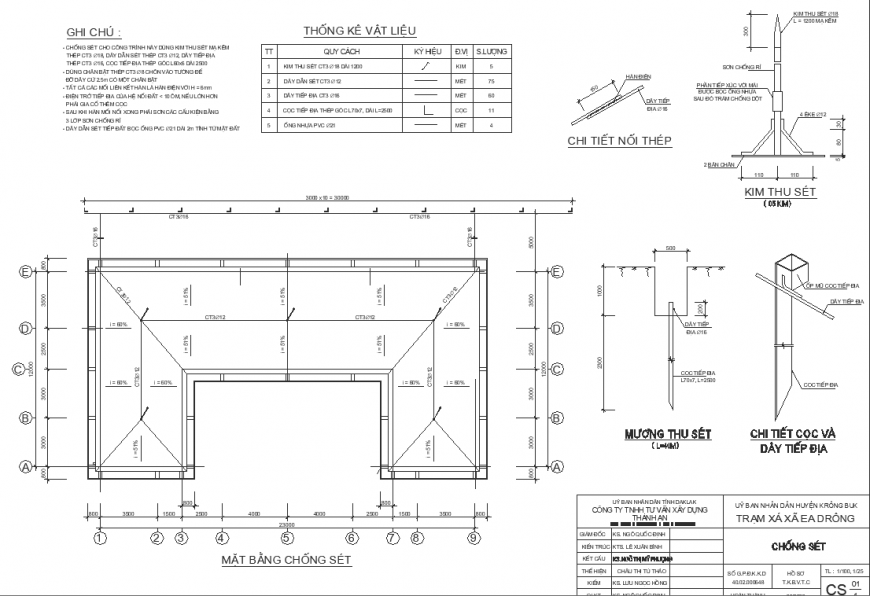 Hip Roof Plan And Construction Drawing In Dwg File Cadbull